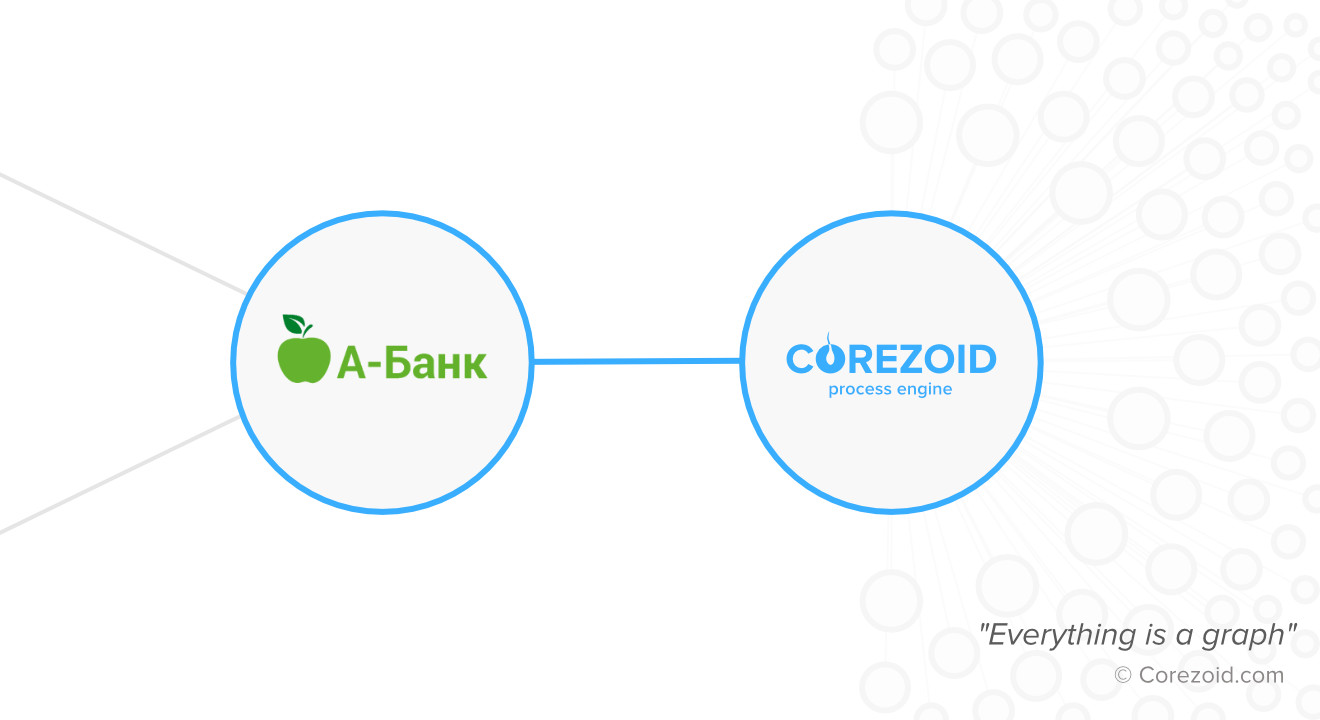 Using Corezoid A-Bank launched the service of remote identity verification in less than a week