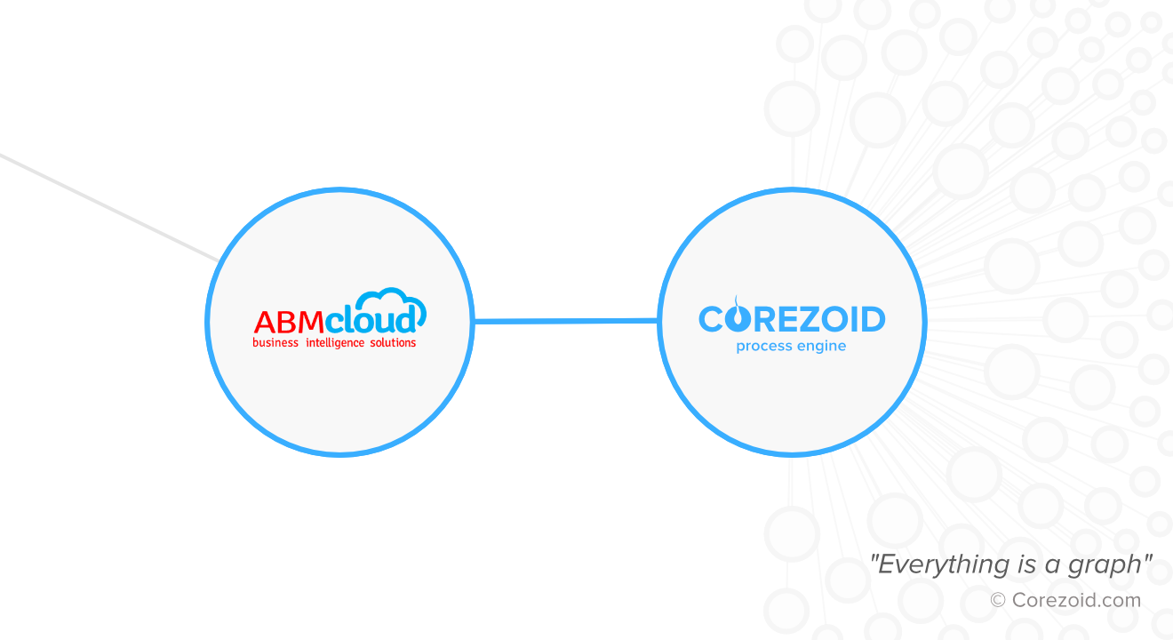 ABM Cloud launched Corezoid-based Viber-bot that allows to order goods in retail stores