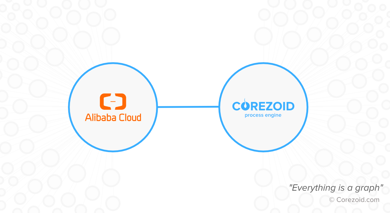 Corezoid Process Engine was approved to run on Alibaba Cloud