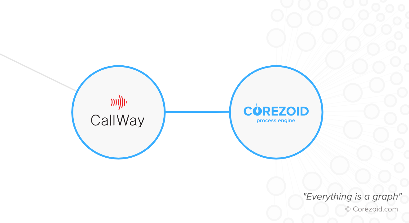 Using Corezoid Callway launched the service of QR-based electronic queue for business during the quarantine