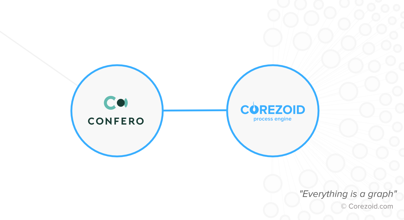 Middleware Inc. and Confero Technologies announced the beginning of partnership