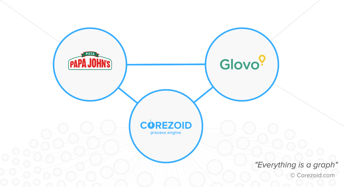 Glovo improved delivery from the Papa John`s pizza chain in Kazakhstan