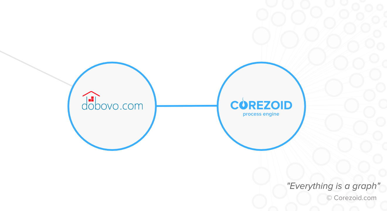 Apartments booking service Dobovo.com announced the launch of messenger-based solutions running on Corezoid