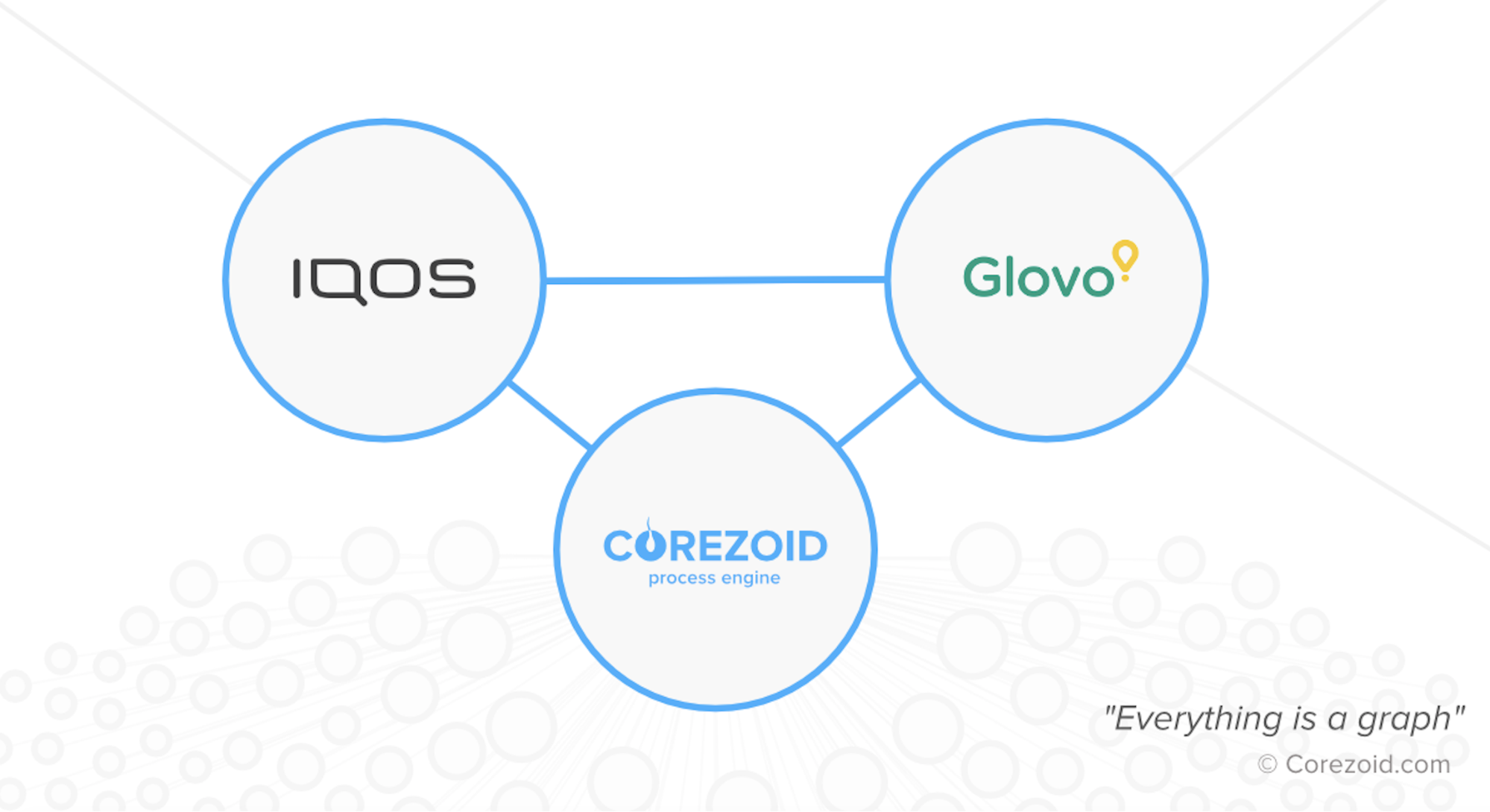 Glovo and IQOS announced partnership and launched the delivery of sticks and gadgets