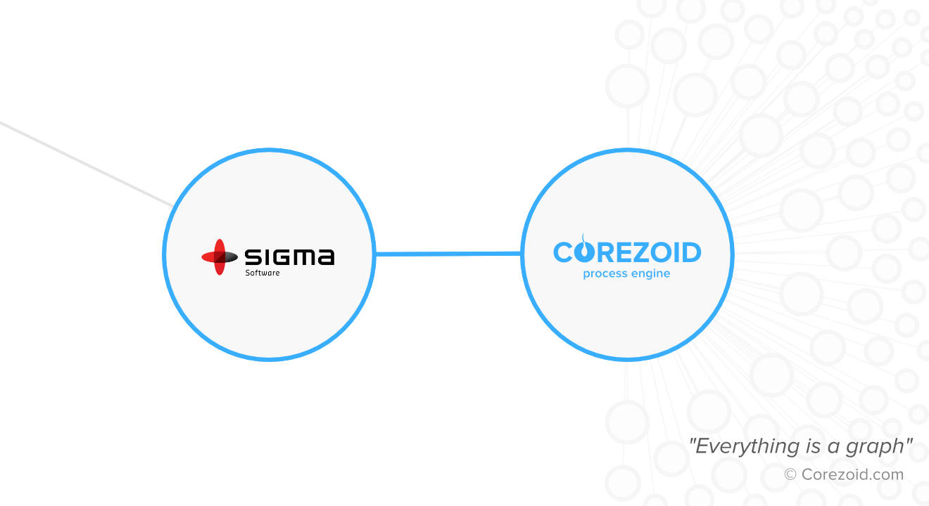 Swedish company Sigma Software and Middleware Inc. announced the beginning of cooperation