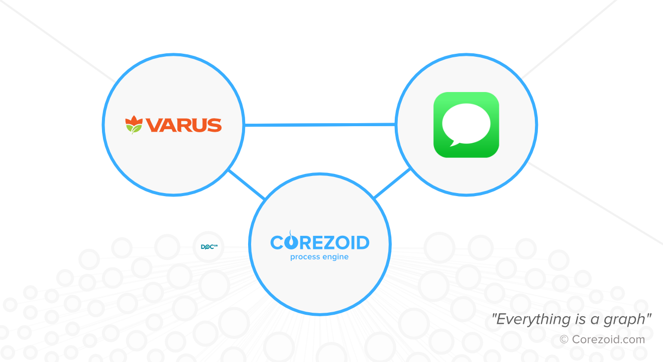 VARUS integrated medical expert system for predicting COVID-19 in Apple Business Chat
