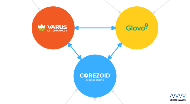 Glovo and VARUS announced they will deliver products from supermarket to the door